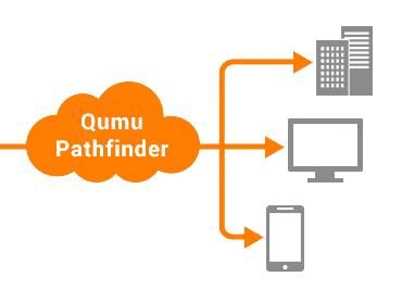 Optimal video distribution/cache server function